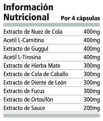 Adilut Nutrienda