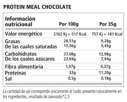 Barritas protein meal