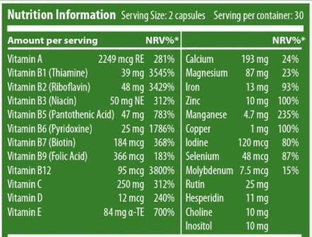 Mega Daily One Plus 60 cp Nutrienda